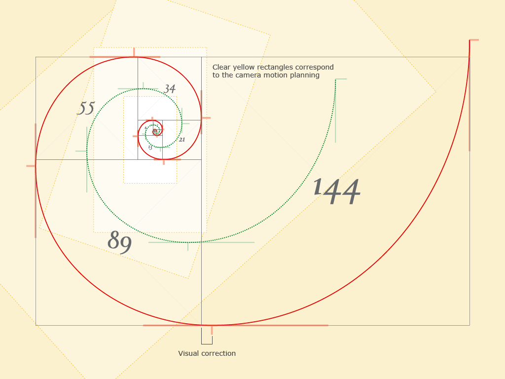 2010_nbyn_mo_fibonacci.png